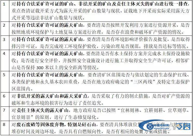 泌阳县:严禁盗采矿产亚洲城资源,依法打击非法开采