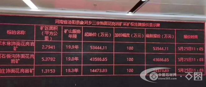 河南省自然资源厅召开(12市)建筑石料类矿山出让工作会!
