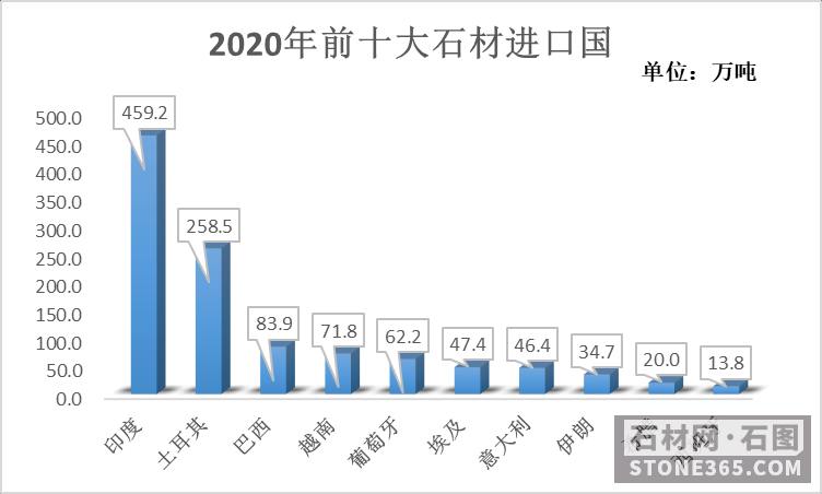 国家矿山安监局:2020年100多处煤矿被下降或吊销等级