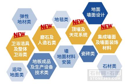 2021上海世界地上墙面资料展全新品类晋级 震慑来袭