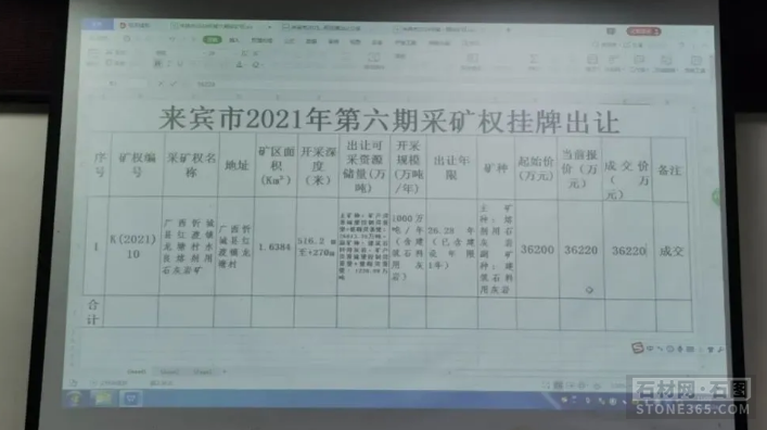 广西忻城县3.622亿元石灰岩采矿权挂牌出让成功!