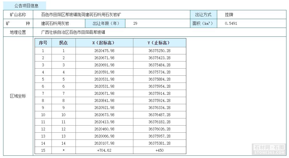 杭州推动矿山生态修正 整改32家在采矿山 进一步复绿77家抛弃矿山