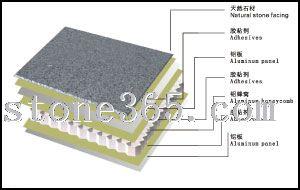 超薄石材蜂窝板,花岗岩